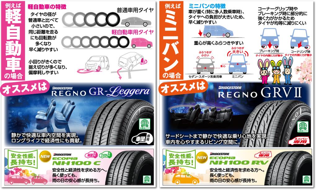 おすすめタイヤ『REGNO GR-Leggera』『ECOPIA NH100』の紹介