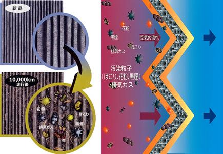 エアコンフィルターの汚れの画像